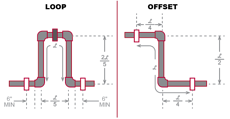 Thermal Expansion Loop Diagram