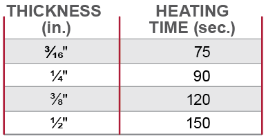Optimum heating times for butt fusion welding