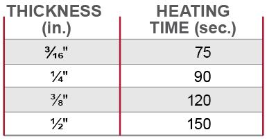 optimum-heat-time
