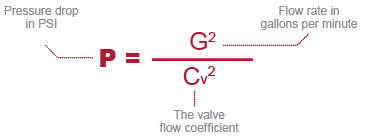 Equation to calculate the pressure drop in valves and strainers