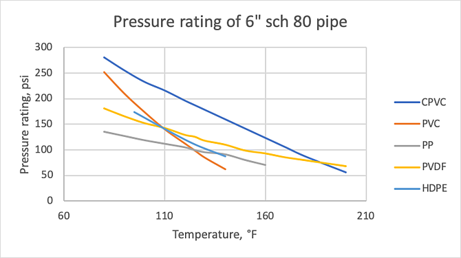 pressure_6