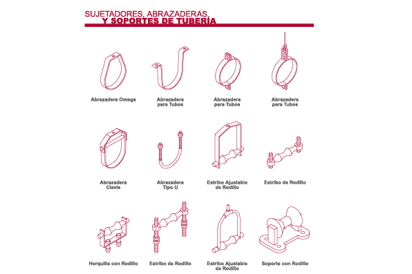 Perchas, abrazaderas y diagramas de soporte CPVC Corzan