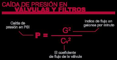 Ecuación para calcular la caída de presión en válvulas y filtros
