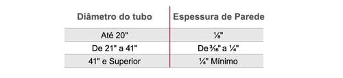 dimensiones_delducto_corte