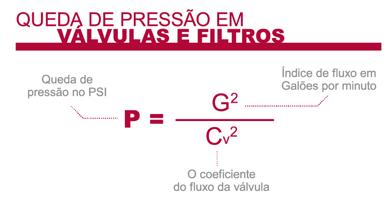 portu_caida_presion