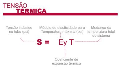 portu_esfuerzos_termicos_formula