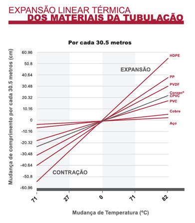 portu_expansion_termica_cada100p
