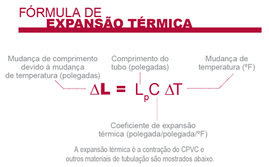 portu_expansion_termica_formula