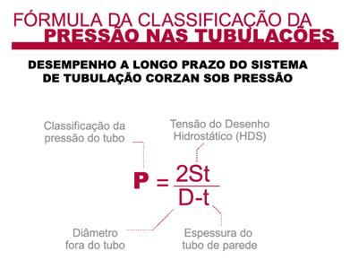 portu_formula_clasificacion