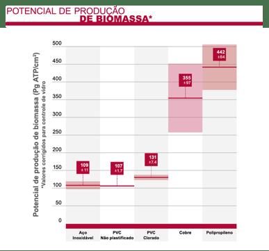 portu_potencialproduccion_biomas