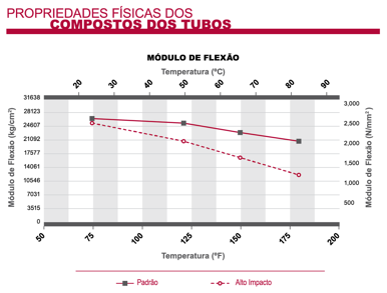 portu_propiedadesfisicas_modulof