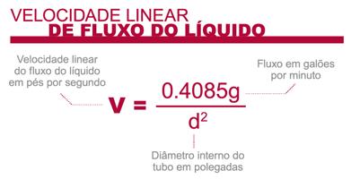 portu_velocidad_lineal