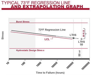 regression-line-and-extrapolatio-1