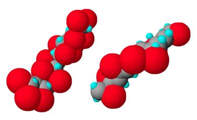 Molécula de CPVC en comparación con la molécula de PVC