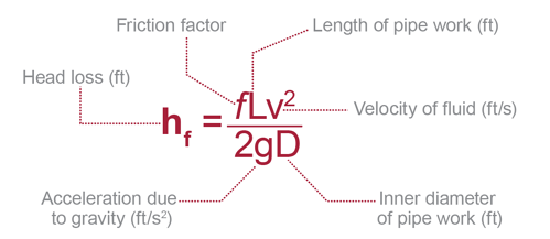 darcy weisbech equation for head pressure loss in piping