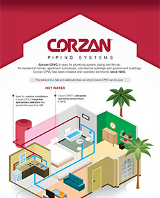 grid-residential-infographic