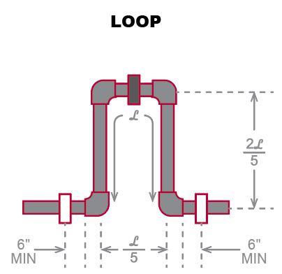 expansin-loop-diagram-478987-edi